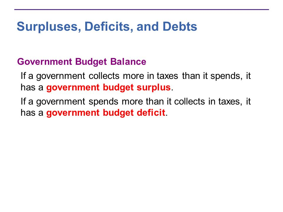 Surpluses, Deficits, and Debts Figure 20.11(a) shows the U.S.