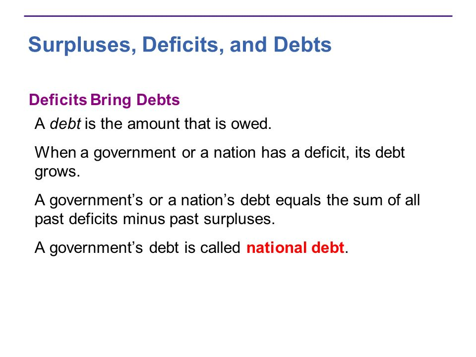 Surpluses, Deficits, and Debts Figure 20.12(a) shows the U.S.