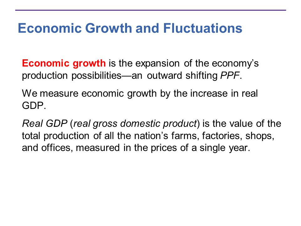 Economic Growth and Fluctuations Economic Growth in the United States Figure 20.1 shows real GDP in the United States from 1960 to 2005.