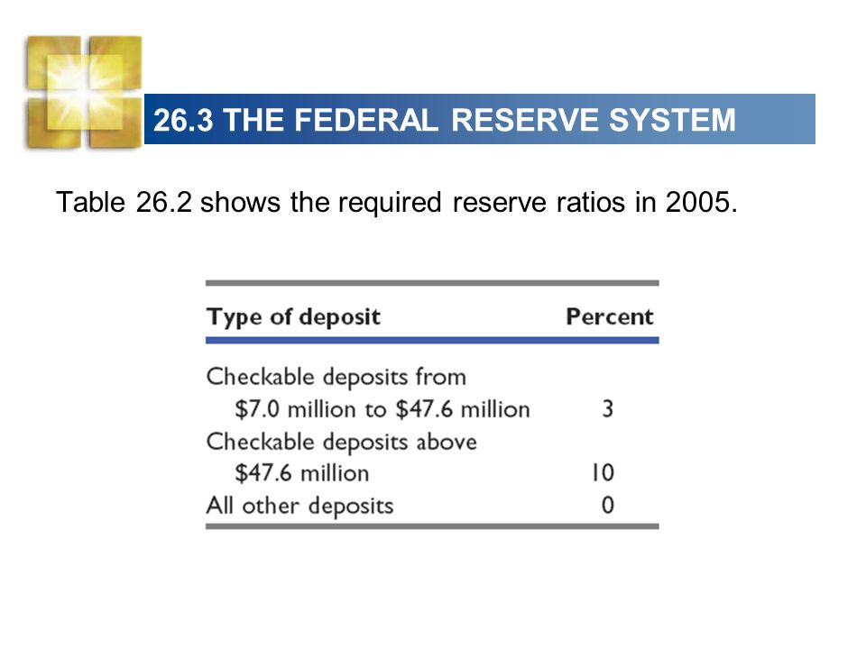 26.3 THE FEDERAL RESERVE SYSTEM Discount Rate The discount rate is the interest rate at which the Fed stands ready to lend reserves to commercial banks.