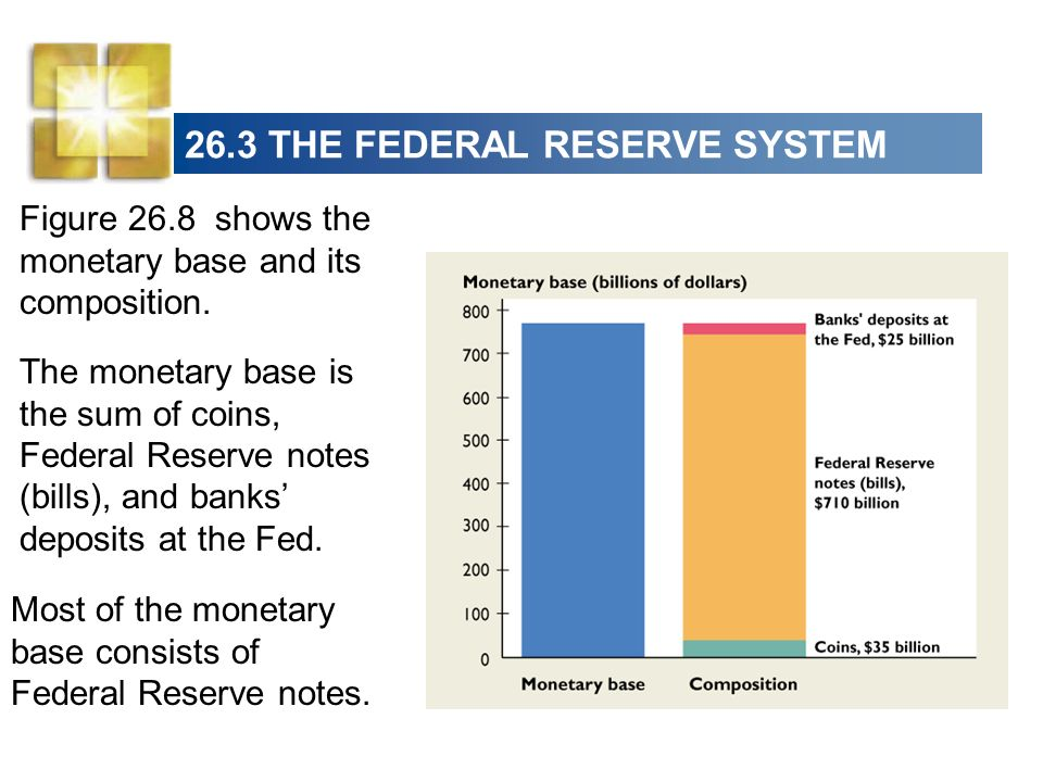 26.3 THE FEDERAL RESERVE SYSTEM How the Feds Tools Work The Feds policy tools work by changing either the demand for or the supply of the monetary base, which in turn changes the interest rate.