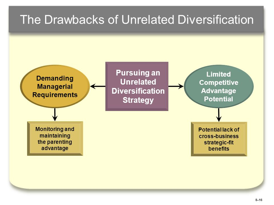8–17 Inadequate Reasons for Pursuing Unrelated Diversification Seeking reduction of business investment risk Pursuing rapid or continuous growth for its own sake Seeking stabilization to avoid cyclical swings in businesses Pursuing personal managerial motives Poor Rationales for Unrelated Diversification