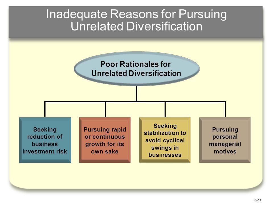 8–18 COMBINATION RELATED-UNRELATED DIVERSIFICATION STRATEGIES Dominant- Business Enterprises Narrowly Diversified Firms Broadly Diversified Firms Multibusiness Enterprises Related-Unrelated Business Portfolio Combinations