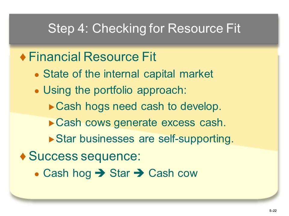 8–23 Step 5: Ranking Business Unit Performance and Assigning Resource Allocation Priorities Ranking Factors: Sales growth Profit growth Contribution to company earnings Return on capital invested in the business Cash flow Steer resources to business units with the brightest profit and growth prospects and solid strategic and resource fit.