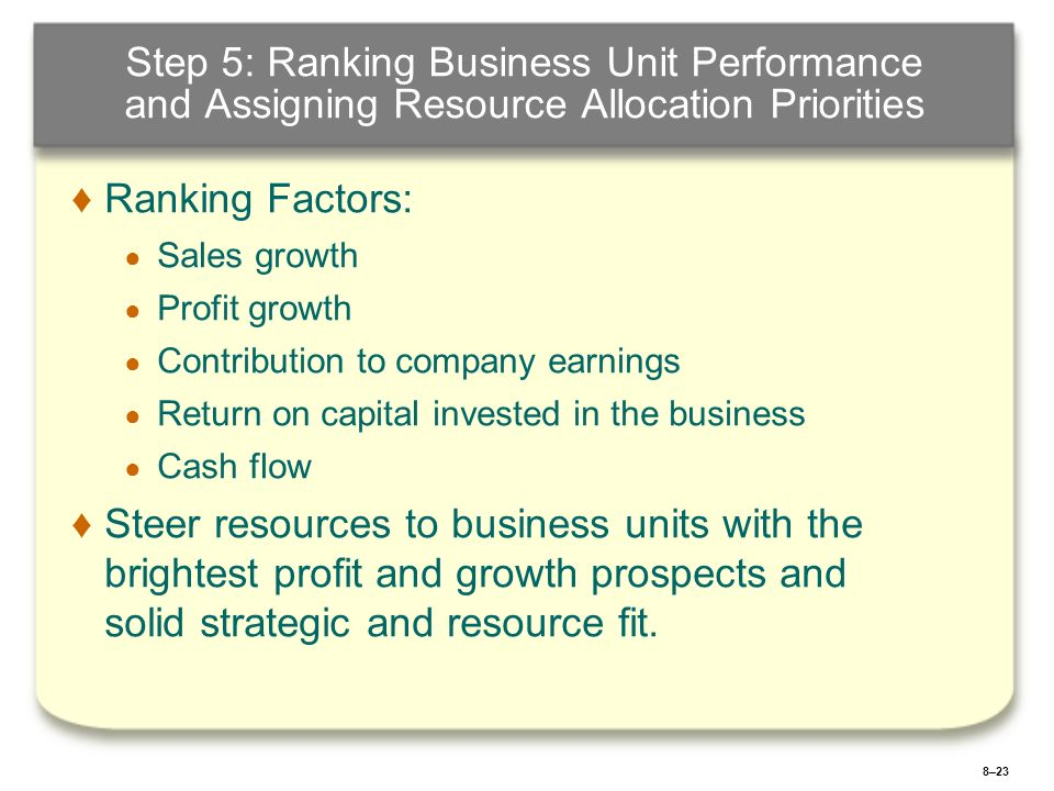 8–24 Step 6: Crafting New Strategic Moves to Improve Overall Corporate Performance Stick with the Existing Business Lineup Broaden the Diversification Base with New Acquisitions Divest and Retrench to a Narrower Diversification Base Restructure through Divestitures and Acquisitions Strategy Options for a Firm That Is Already Diversified