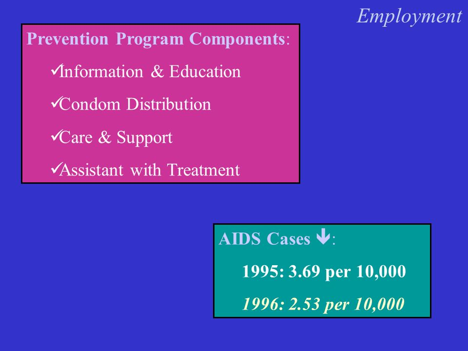 HIV/AIDS Protect Human Rights Vulnerability