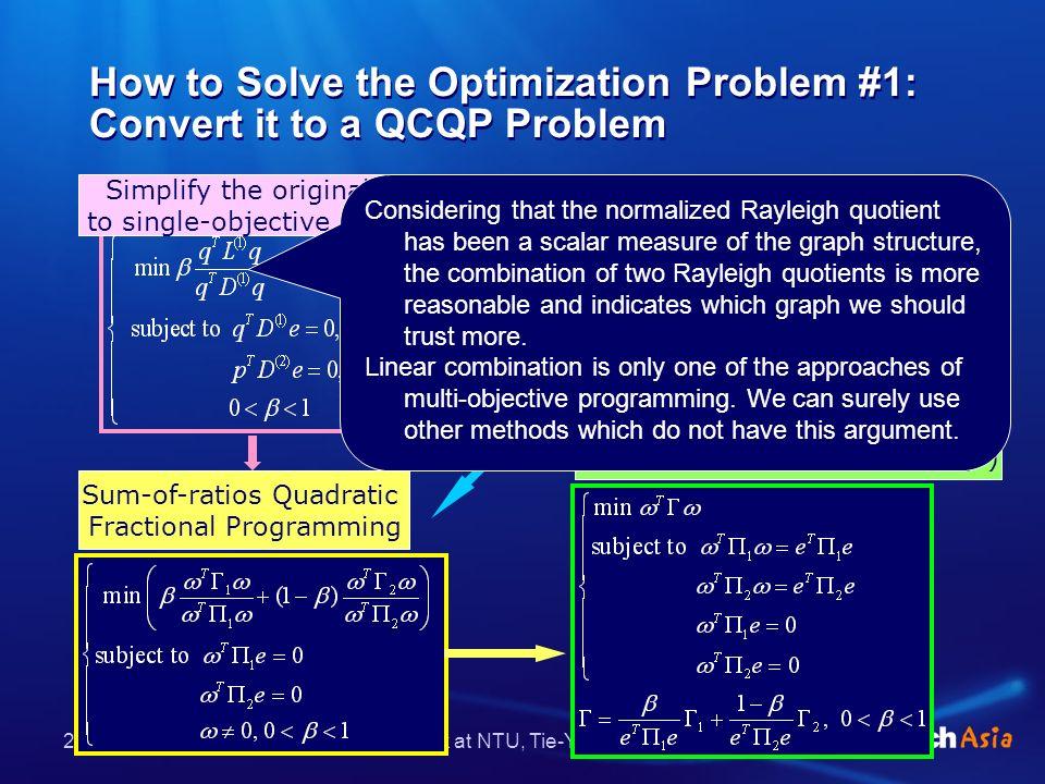 2005.11.11Talk at NTU, Tie-Yan Liu How to Solve the Optimization Problem # 2: Convert QCQP to SDP Semi-definite Programming (SDP)SDP