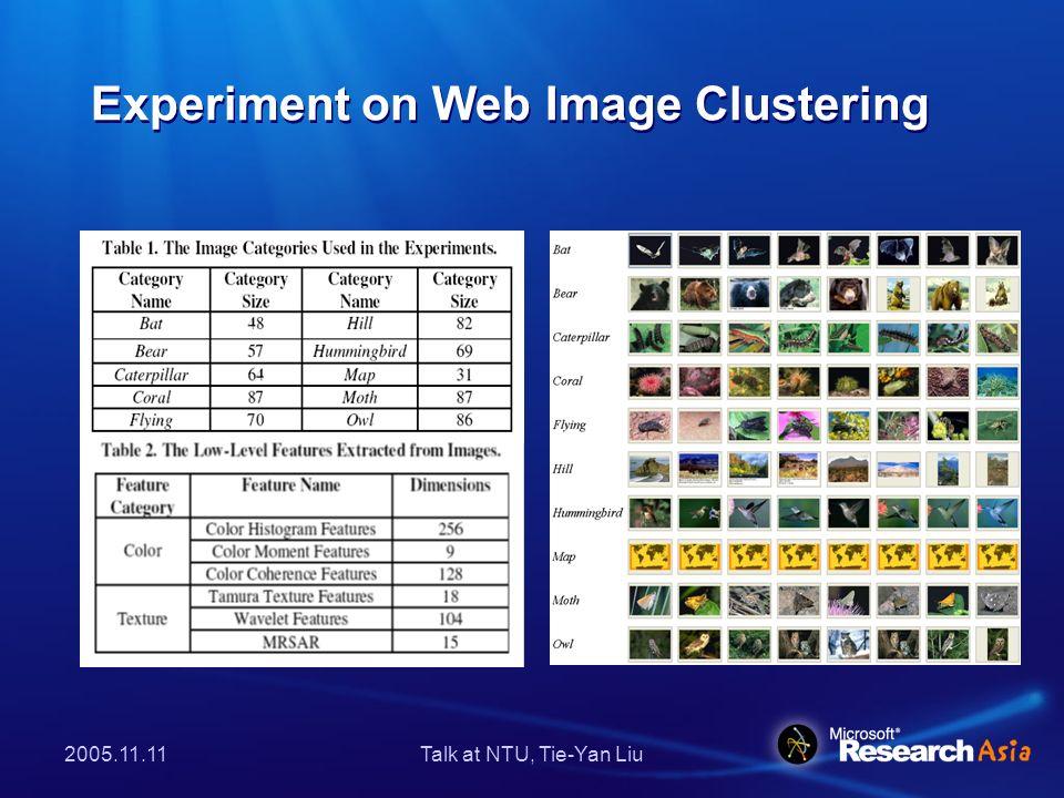 2005.11.11Talk at NTU, Tie-Yan Liu Embedding of the Clustering Hill vs OwlFlying vs Map