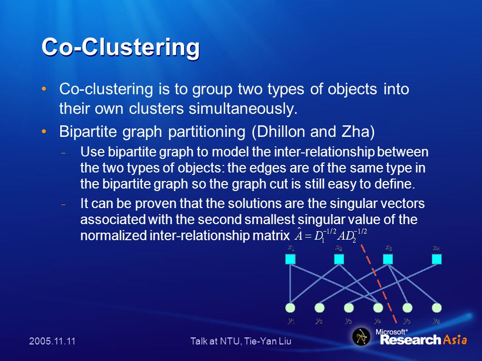 2005.11.11Talk at NTU, Tie-Yan Liu High-order Heterogeneous Co- Clustering (HHCC) HHCC is to group multiple (2) types of objects into clusters simultaneously.