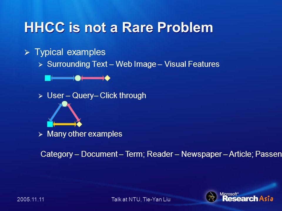 2005.11.11Talk at NTU, Tie-Yan Liu Why HHCC is a new problem.
