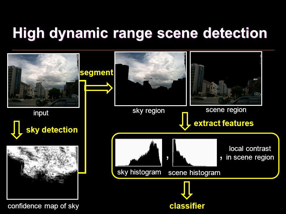 Samples of high dynamic range scene True: False: