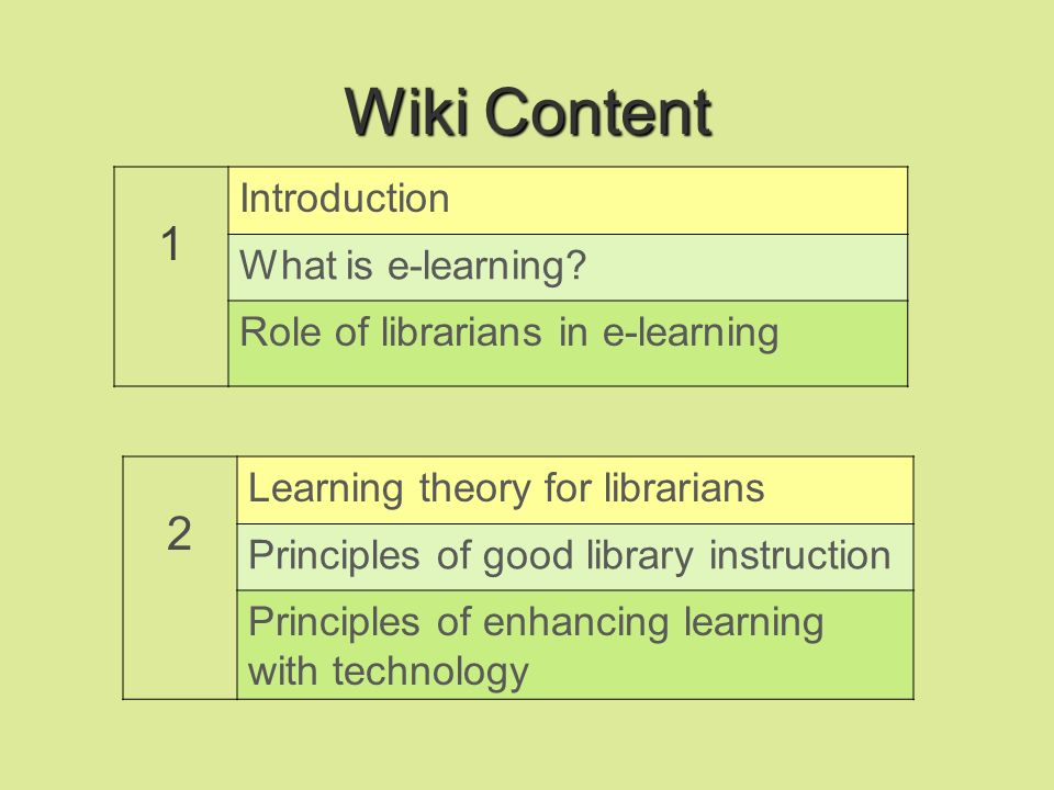 Wiki Content 3 Gallery of e-learning case studies Models for e-learning partnerships Starting points for libraries and e- learning 4 Standards for e-learning Tips and tools for e-learning Learning object repositories