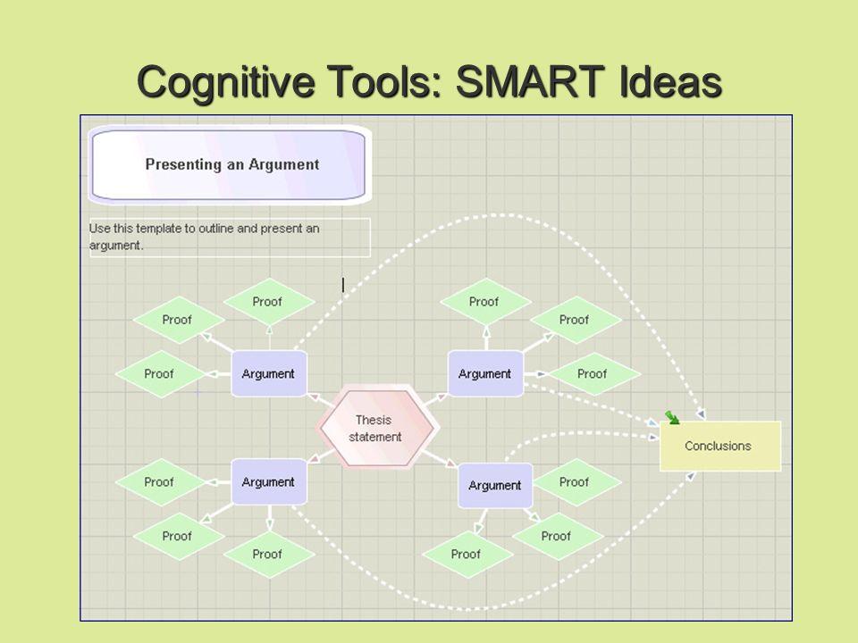 Cognitive Tools Conceptual Frameworks