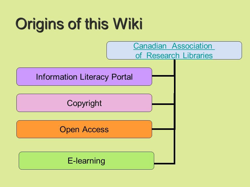 Why a Wiki? wikis