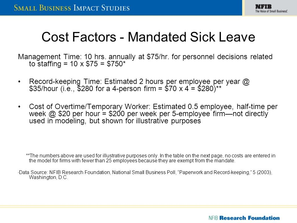 OH Per Firm Cost of Mandated Sick Leave Firm Size$Wage Tax(1) $Owner Cost (2) $Admin Cost (3) $Over- time Cost** $Total Cost-Sum (1-3) < 25 - - - - - 25 - 99 11,210 750 2,660 10,647 14,620 100 - 499 45,440 750 9,940 42,038 56,130 500+207,612 750 26,280 431,046 234,642 All264,262 2,250 38,880 483,731 305,392 ** not available without additional survey.