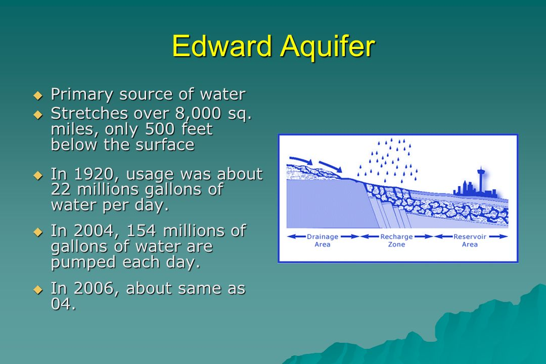 Major Water Providers SAWS: obtains Ground water from the Edwards Aquifer and Trinity Aquifer.