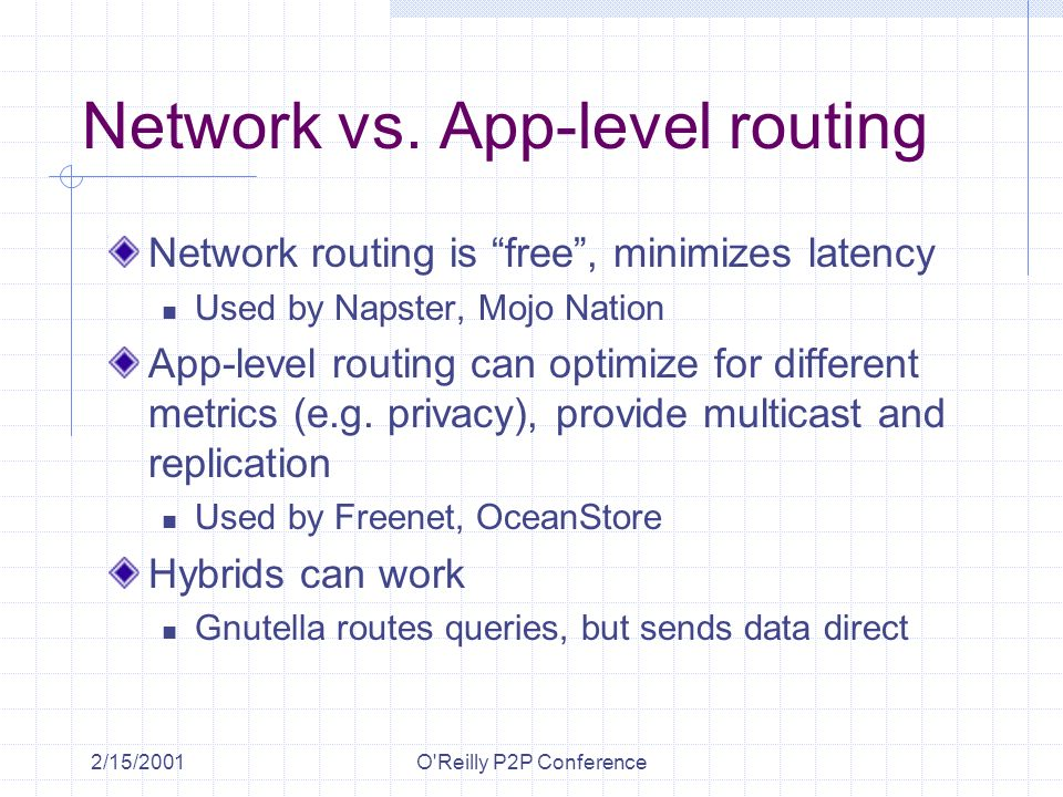 2/15/2001O Reilly P2P Conference Network Routing