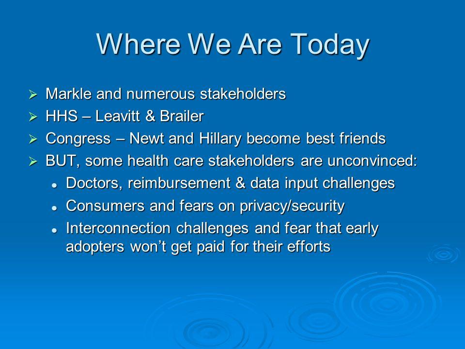 III.Health ID v.