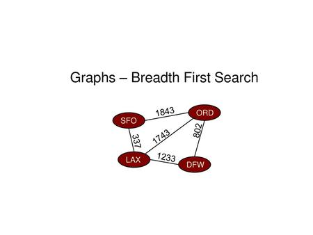 Graphs – Breadth First Search