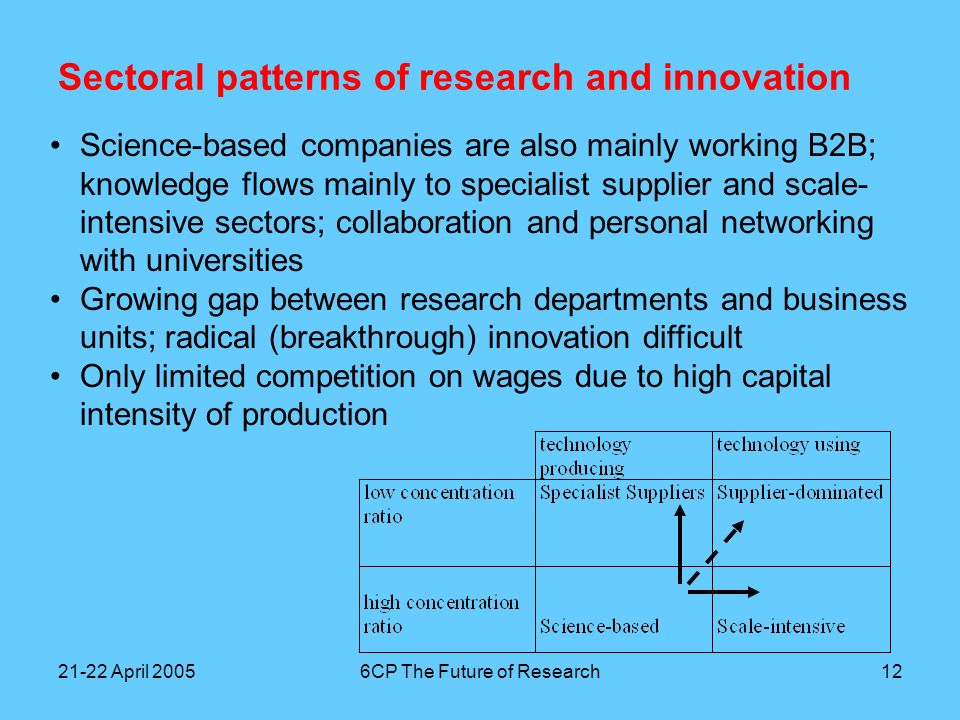 21-22 April 20056CP The Future of Research13 Sectoral patterns of research and innovation Scale-intensive manufacturers often act as specialist suppliers for their own equipment or collaborate closely with specialist supplier companies Major investments in development and design Development and design are following manufacturing/ assembly to low wage countries Gap between remaining research and divisions operating mainly in other countries