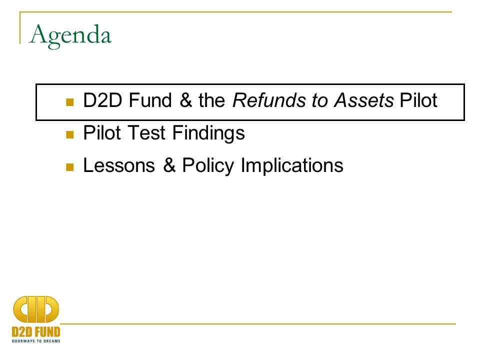 D2D (Doorways to Dreams) Fund, Inc.