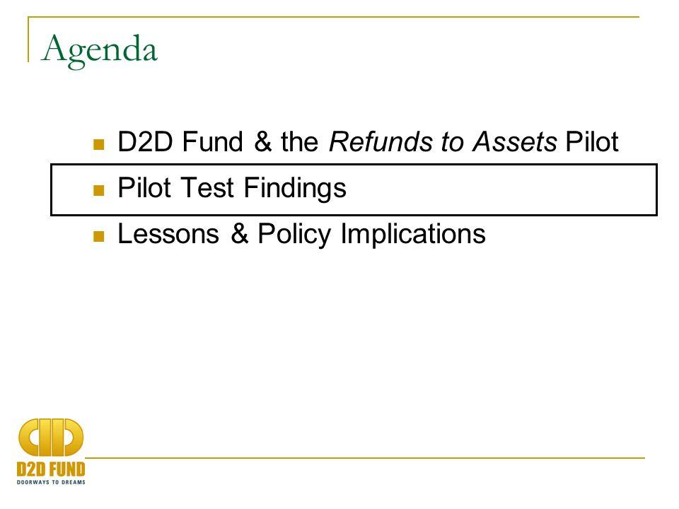 Findings Strong demand (TS07-09) 3,300 buyers / 5,300 registrants $680k saved take up (VITA): 9.0% (vs.