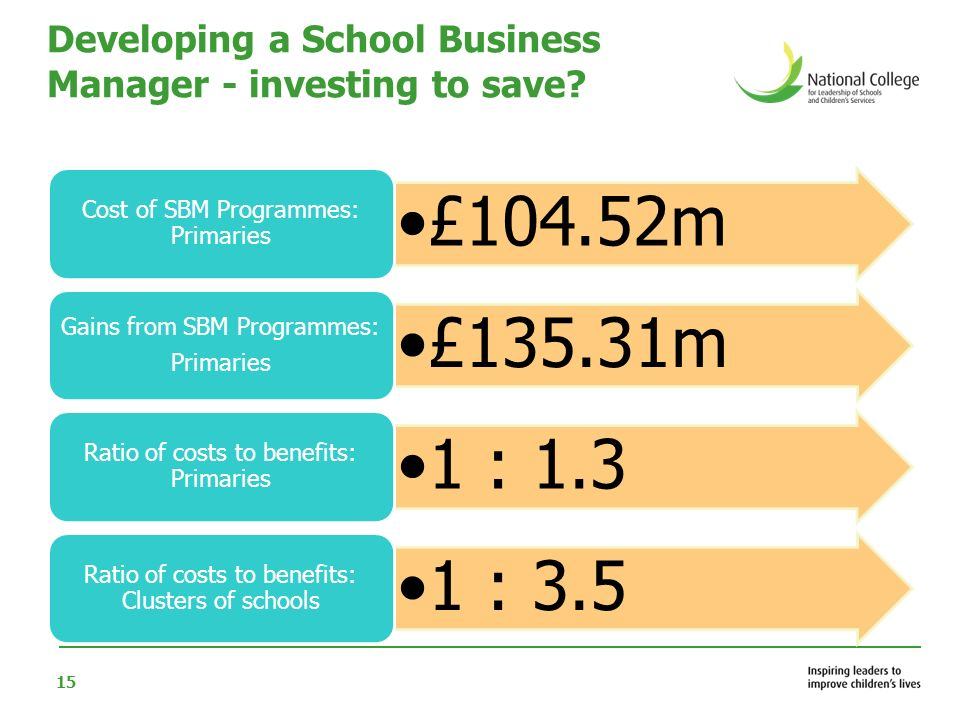 16 Investing to Save The College intends to make up to around 200 grants available of up to £20,000 – with the aim of every local authority having at least one SBM Partnership.