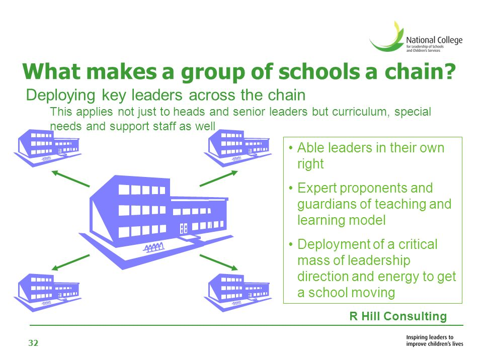 33 What makes a group of schools a chain.