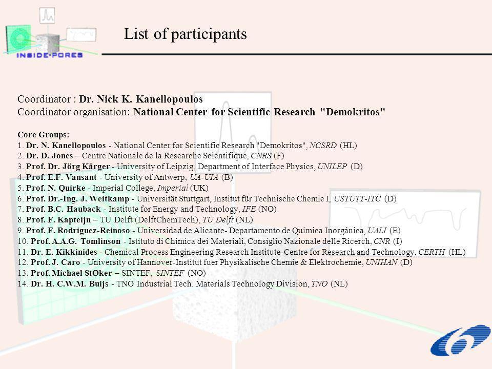 Satellite Groups: 1.Dr. Fernando Albertos - REPSOL -YPF SA, REPSOL YPF (E) 2.