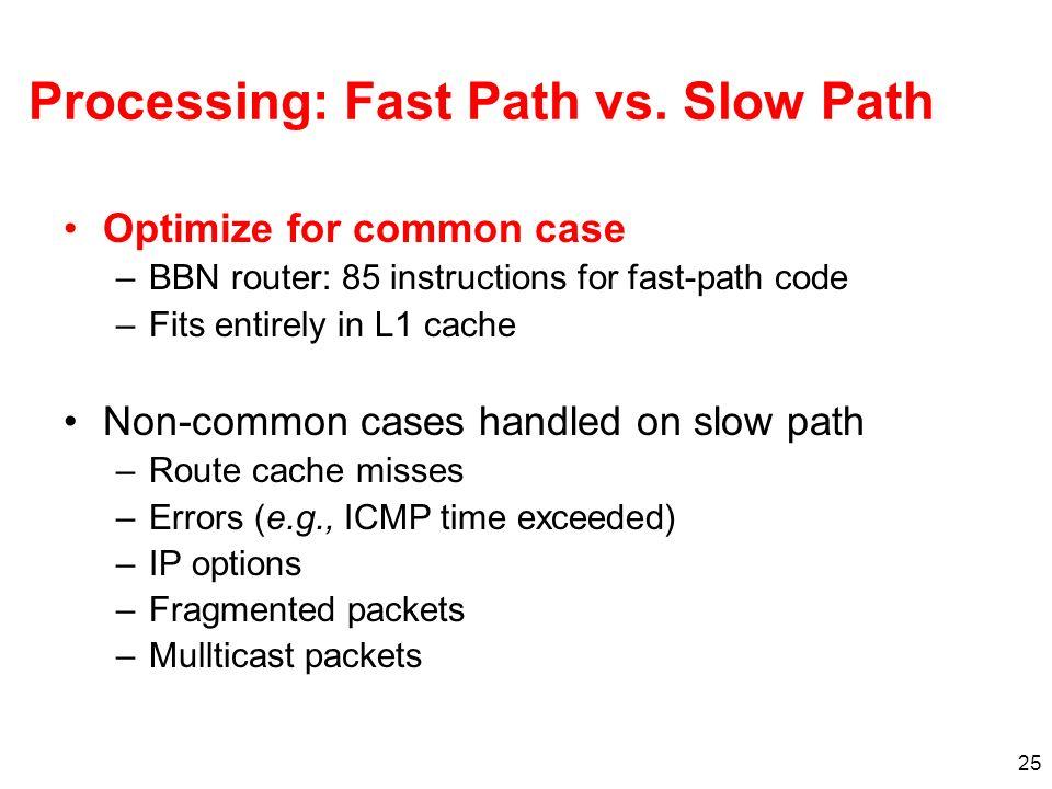 26 IP Address Lookup Challenges: 1.Longest-prefix match (not exact).