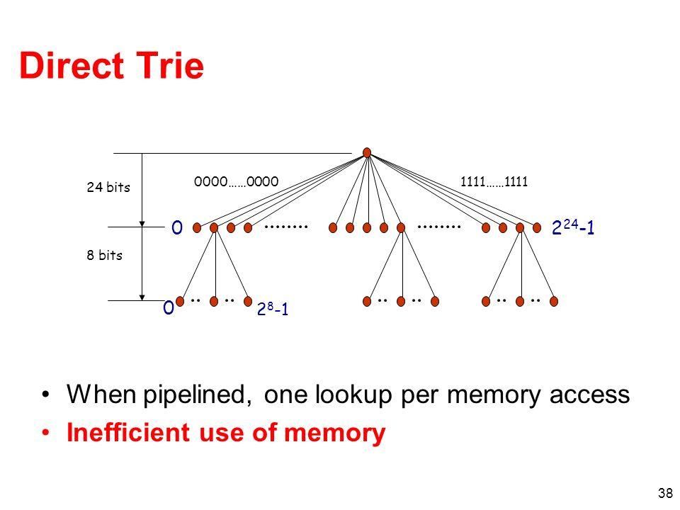 39 Multi-bit Tries Depth = W Degree = 2 Stride = 1 bit Binary trie W Depth = W/k Degree = 2 k Stride = k bits Multi-ary trie W/k
