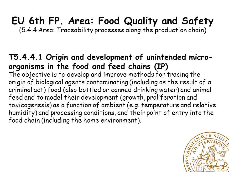 Salmonella Rapid methods II