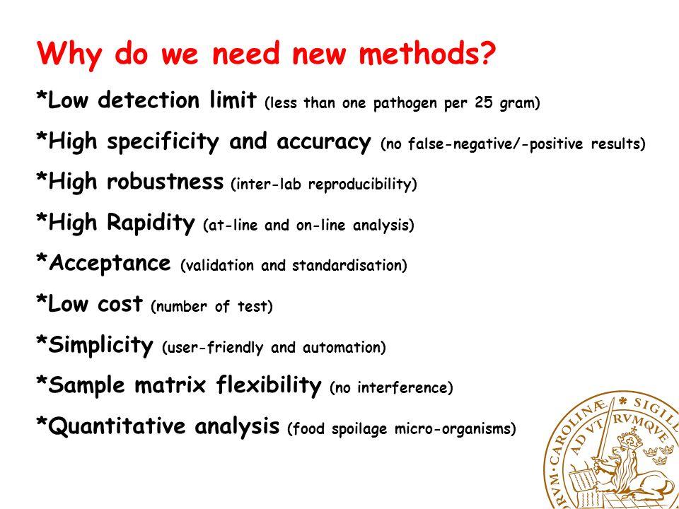 Amplification Growth-based Viable Counts + Detection Limit Quantitative Simplicity - Specificity Rapid Laborious