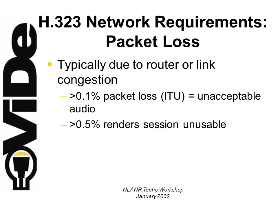 NLANR Techs Workshop January 2002 Tools for Diagnosing H.323 Problems Ping TraceRoute PingPlot MRTG Iperf GnuPlotPing Sniffer ViDeNet Scout QCheck OARNet H.323 Beacon