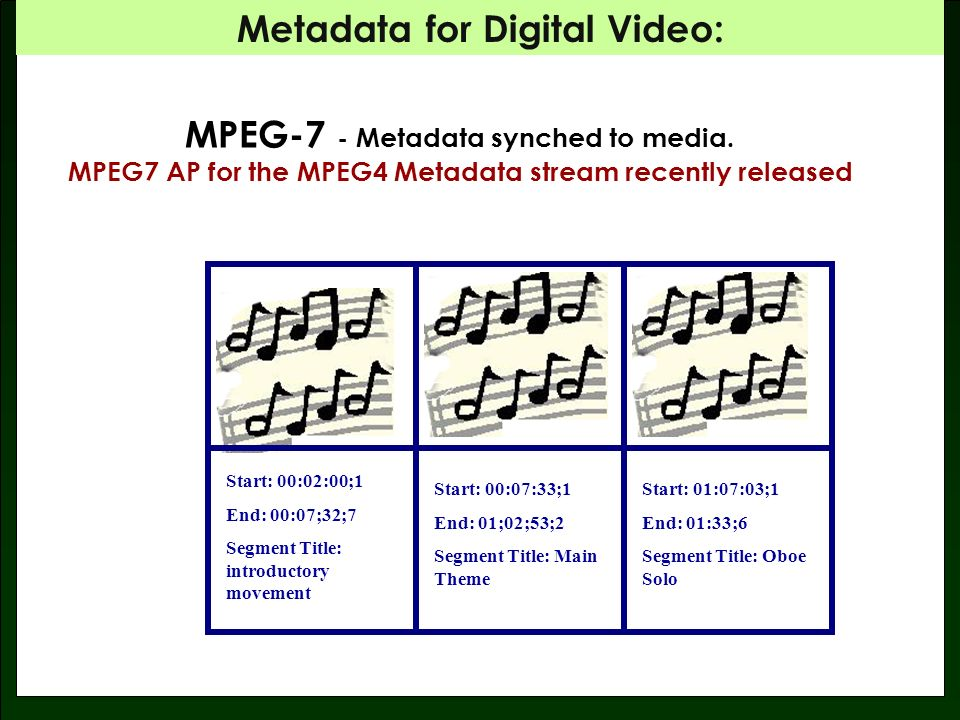 Metadata for Digital Video: MPEG-7 Non-textual indexing - melody and speech recognition, color, shape, scene changes, etc.