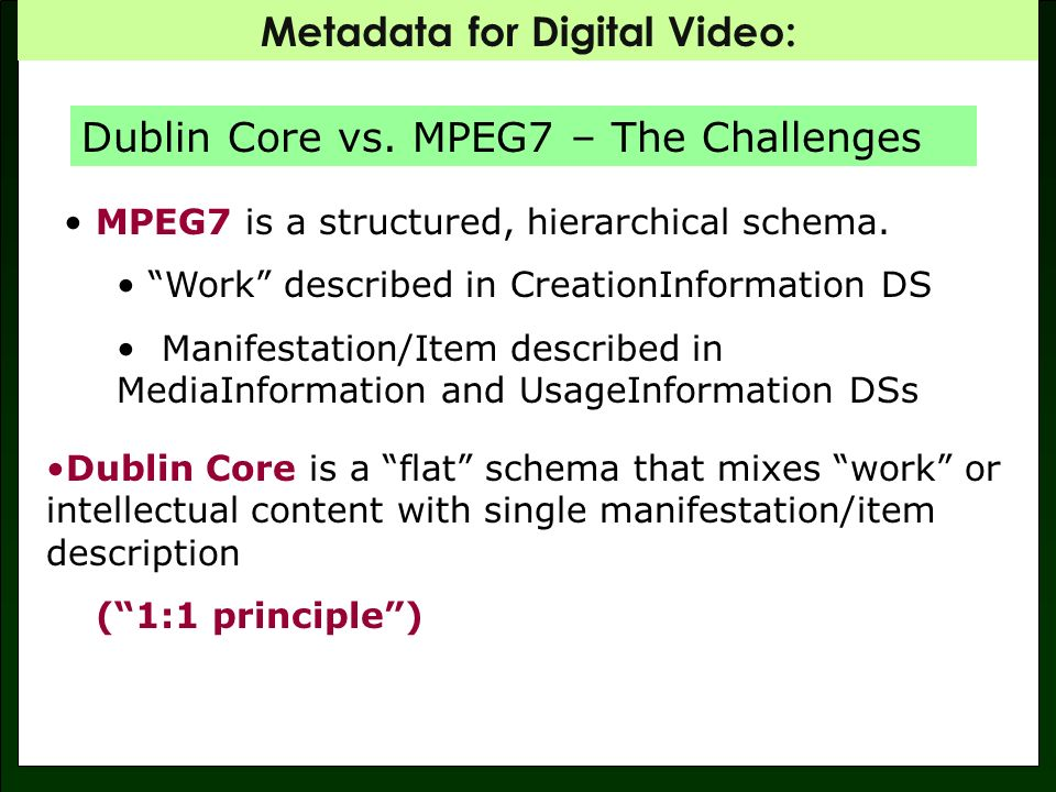 Metadata for Digital Video: MANIFESTATION CREATOR TITLE SUBJECT DATE, etc.