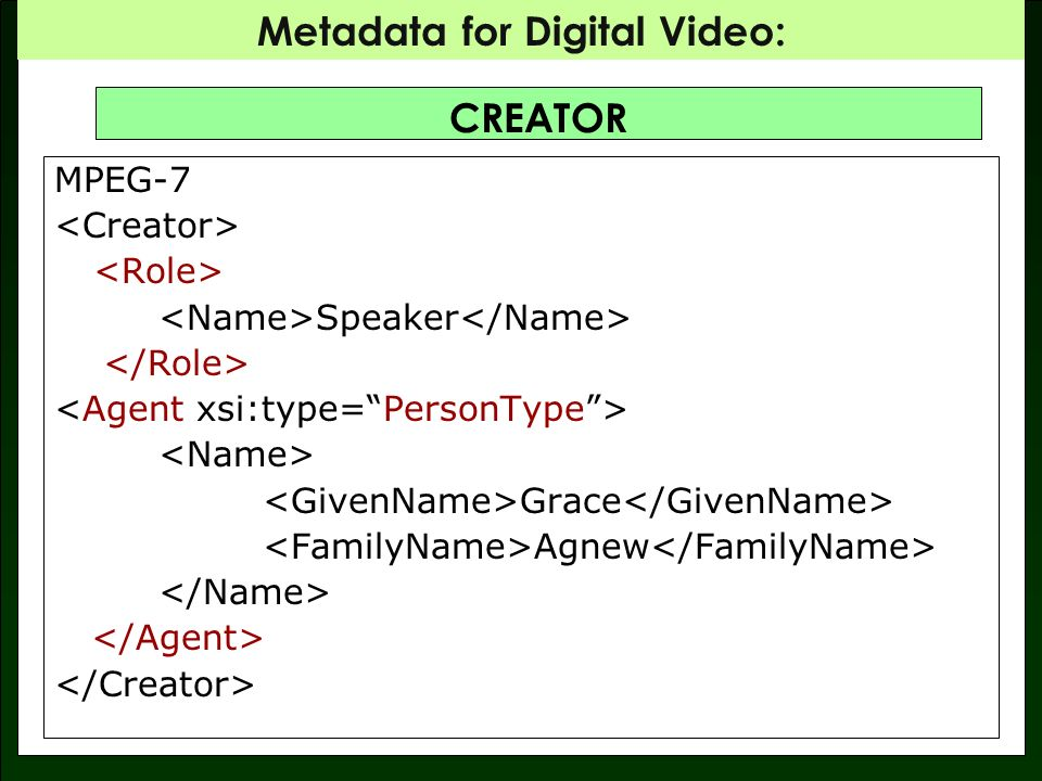 Metadata for Digital Video: CREATOR Dublin Core Grace Agnew Or Agnew, Grace