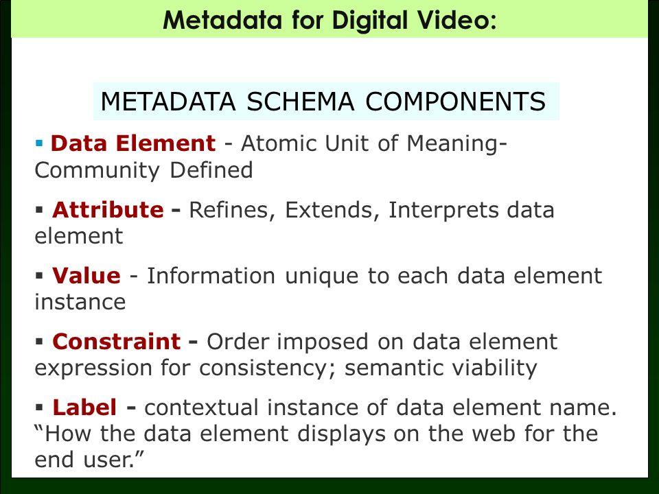 Metadata for Digital Video: METADATA RECORD Populated with information (value) Data Elements According to rules (Schema) Author:Agnew, Grace Data Element VALUEAACR2 Formatting Rule: Last name, first name.