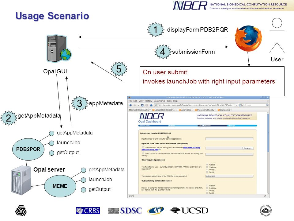 Summary Opal enables rapid exposing legacy applications as Web services –Provides features like Job management, Scheduling, Security, and Persistence More information, downloads, documentation: –http://opal.nbcr.net/http://opal.nbcr.net/