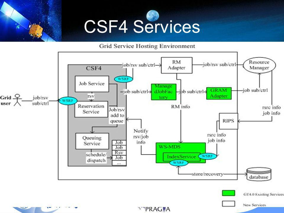 14 CSF4 Plugin Mechanism Motivations –In the real world, different users have different requirements.