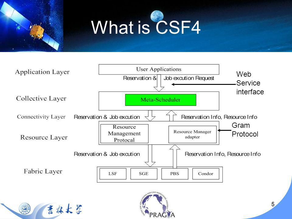 6 What is CSF4