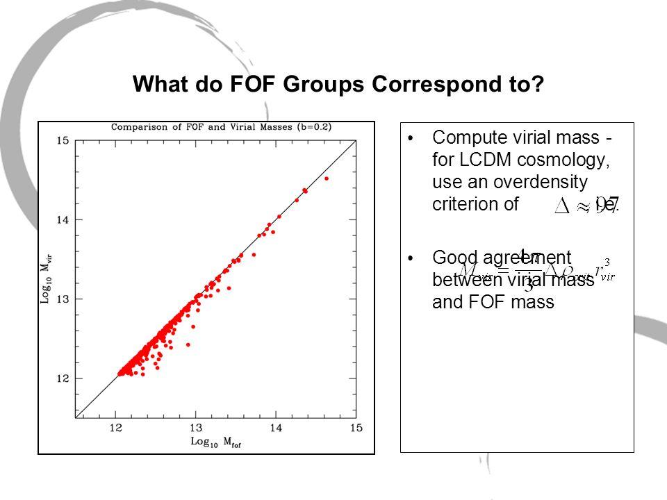 Dark Matter Halo Mass Profiles Spherical averaged.