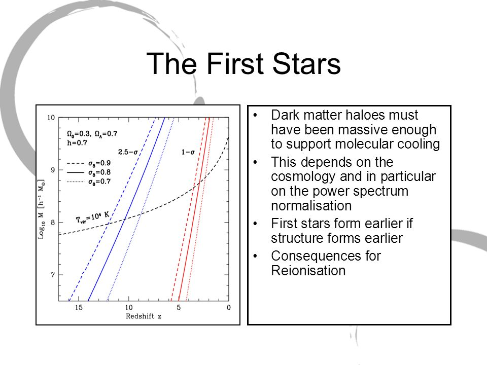 Some Useful Reading General Cosmology : The Origin and Structure of the Universe by Coles and Lucchin Physical Cosmology by John Peacock Cosmological Inflation Cosmological Inflation and Large Scale Structure by Liddle and Lyth Linear Perturbation Theory Large Scale Structure of the Universe by Peebles