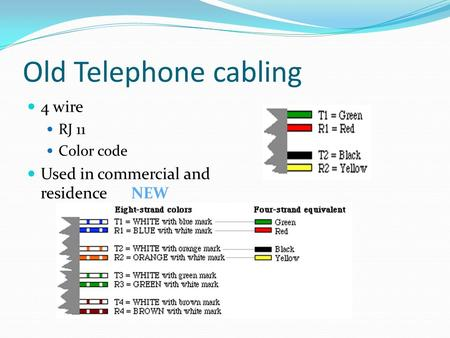 Old Telephone cabling 4 wire RJ 11 Color code Used in commercial and residence NEW.