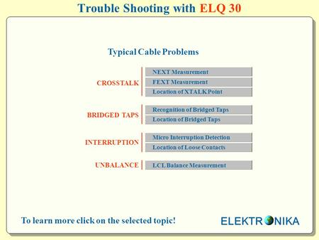 Trouble Shooting with ELQ 30 CROSSTALK BRIDGED TAPS INTERRUPTION UNBALANCE Typical Cable Problems ELEKTR NIKA To learn more click on the selected topic!