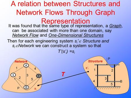 A relation between Structures and Network Flows Through Graph Representation It was found that the same type of representation, a Graph, can be associated.