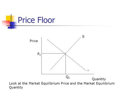Price Floor Price Quantity S D Look at the Market Equilibrium Price and the Market Equilibrium Quantity QEQE PEPE.