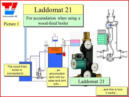 Termoventiler AB …and this is how it works... …and this is how it works... Laddomat 21 Laddomat 21 For accumulation when using a wood-fired boiler For.
