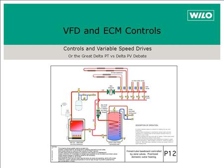 Controls and Variable Speed Drives Or the Great Delta PT vs Delta PV Debate VFD and ECM Controls.