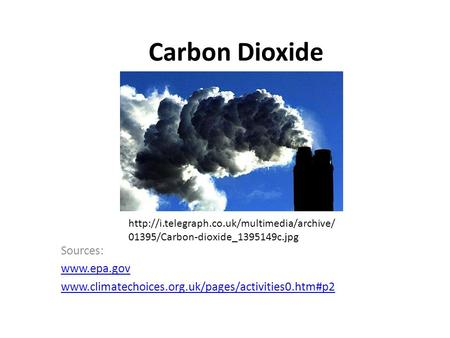 Carbon Dioxide Sources: